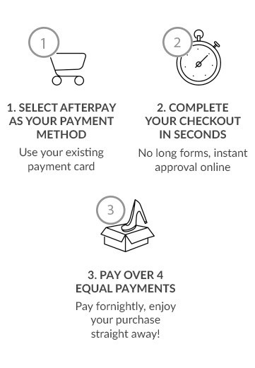 Afterpay | crossroads